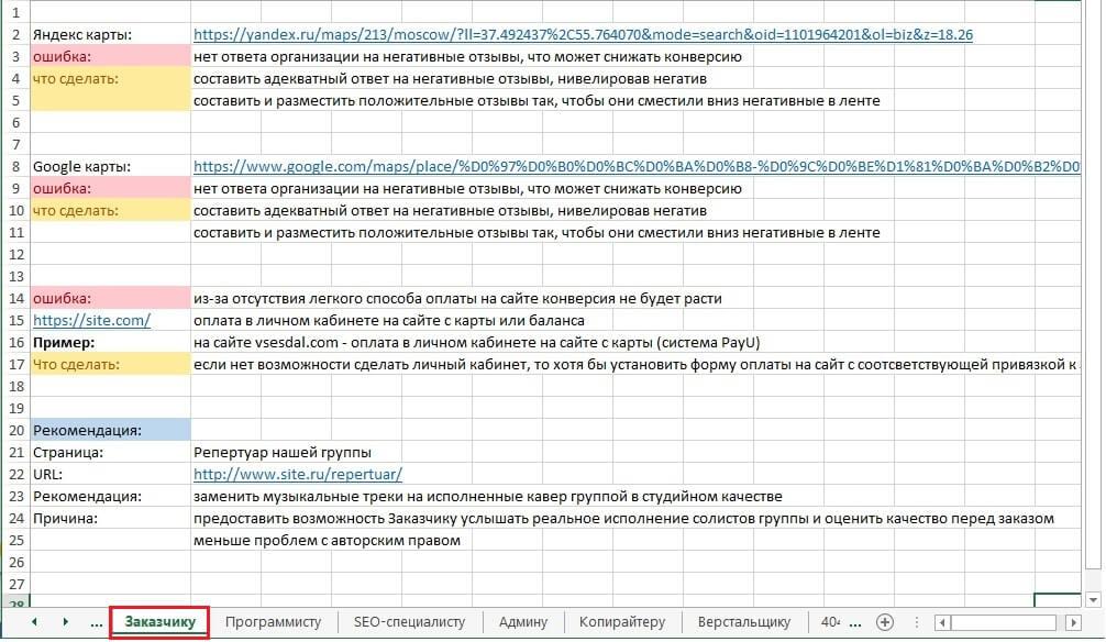 рекомендации заказчику из сео анализа